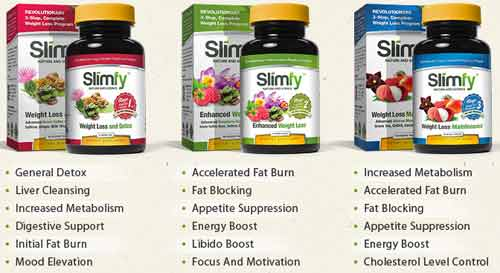What is in Slimfy